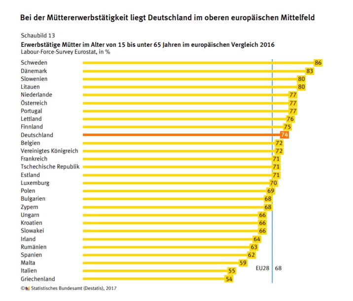 gravidanza e lavoro in Germania