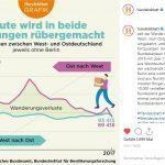 Handelsblatt: +46% negli spostamenti dalla Germania ovest verso est
